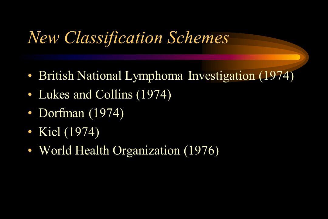 New Classification Schemes British National Lymphoma Investigation (1974) Lukes and Collins (1974) Dorfman (1974) Kiel (1974) World Health Organizatio