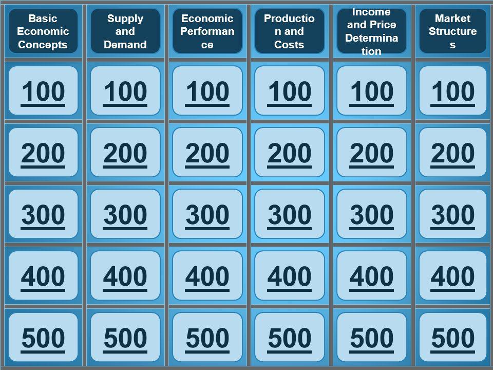 100 200 300 400 500 100 200 300 400 500 100 200 300 400 500 100 200 300 400 500 100 200 300 400 500 100 300 400 500 200 Basic Economic Concepts Supply