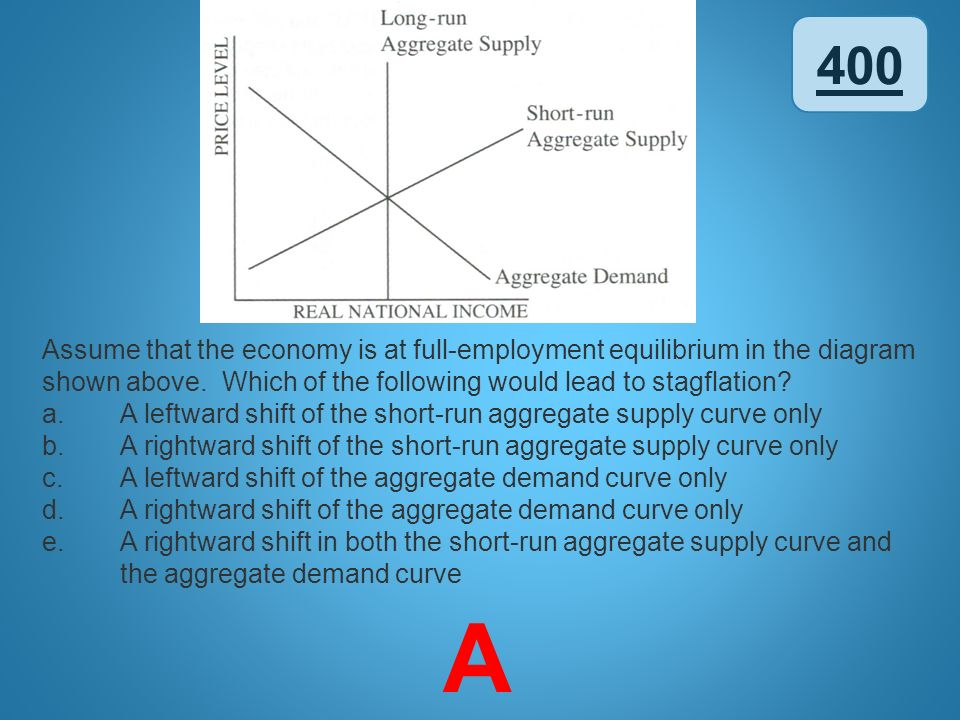 400 Assume that the economy is at full-employment equilibrium in the diagram shown above. Which of the following would lead to stagflation? a.A leftwa