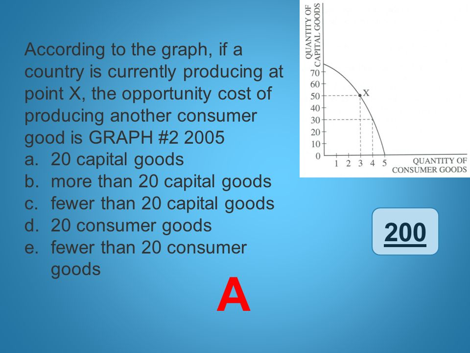 200 According to the graph, if a country is currently producing at point X, the opportunity cost of producing another consumer good is GRAPH #2 2005 a