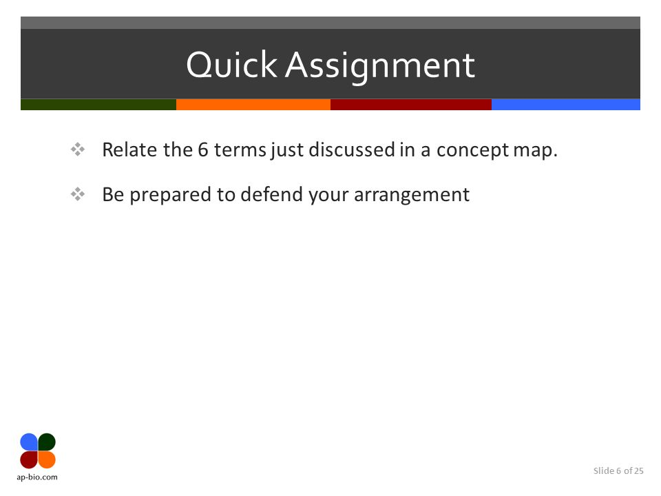 Slide 6 of 25 Quick Assignment Relate the 6 terms just discussed in a concept map. Be prepared to defend your arrangement