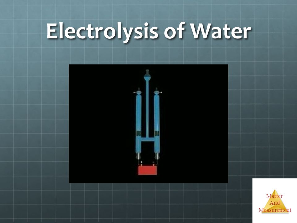 Matter And Measurement Electrolysis of Water