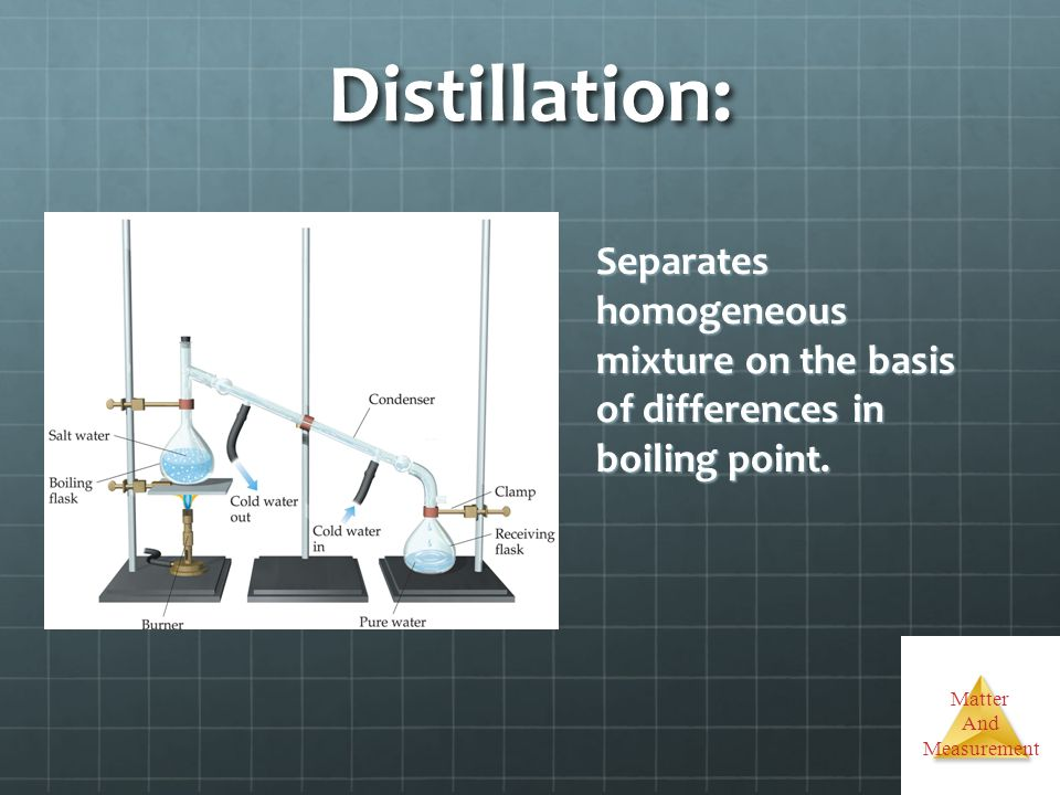 Matter And Measurement Distillation: Separates homogeneous mixture on the basis of differences in boiling point.