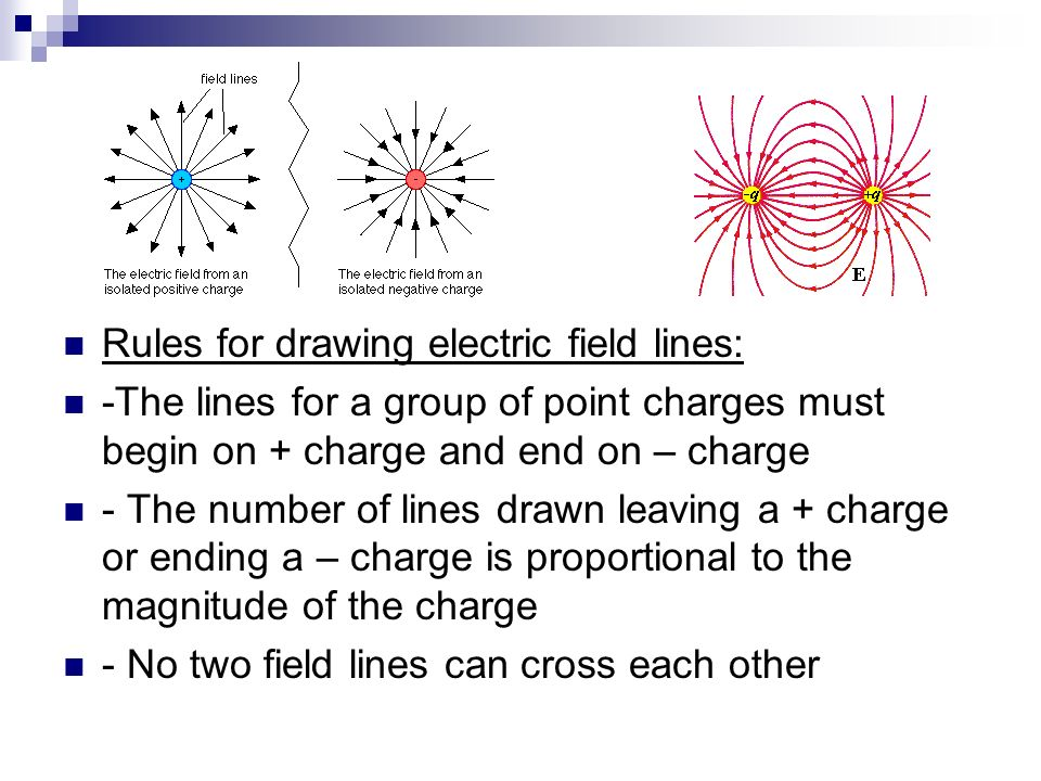 Rules for drawing electric field lines: -The lines for a group of point charges must begin on + charge and end on – charge - The number of lines drawn