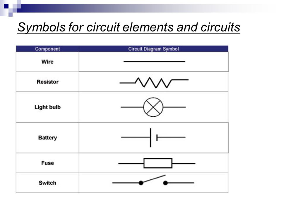 Symbols for circuit elements and circuits