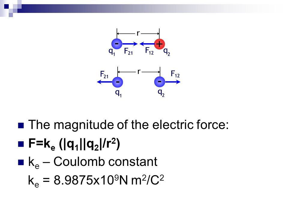 The magnitude of the electric force: F=k e (|q 1 ||q 2 |/r 2 ) k e – Coulomb constant k e = 8.9875x10 9 N m 2 /C 2