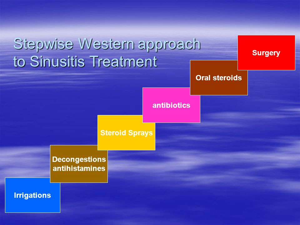 Irrigations Decongestions antihistamines Steroid Sprays antibiotics Oral steroids Surgery Stepwise Western approach to Sinusitis Treatment