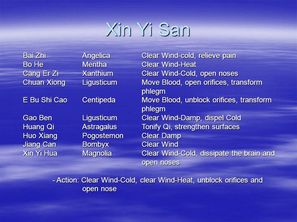 Xin Yi San Bai ZhiAngelicaClear Wind-cold, relieve pain Bo HeMenthaClear Wind-Heat Cang Er ZiXanthiumClear Wind-Cold, open noses Chuan XiongLigusticum