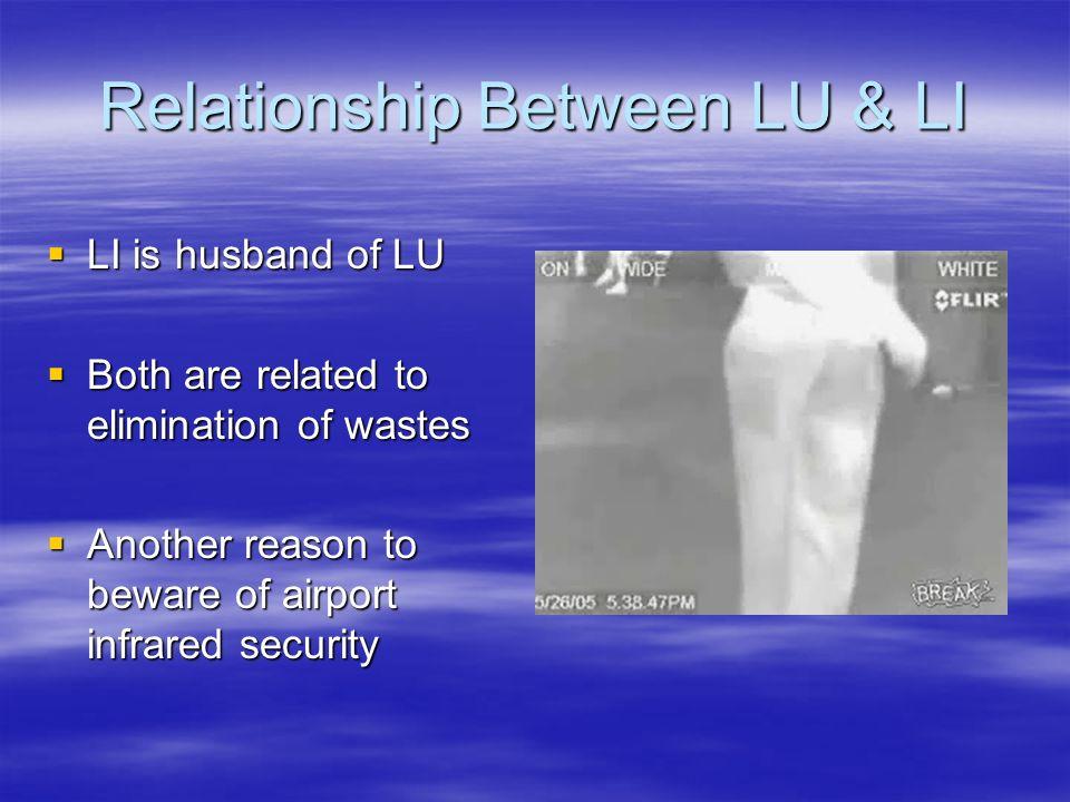 Relationship Between LU & LI LI is husband of LU LI is husband of LU Both are related to elimination of wastes Both are related to elimination of wast
