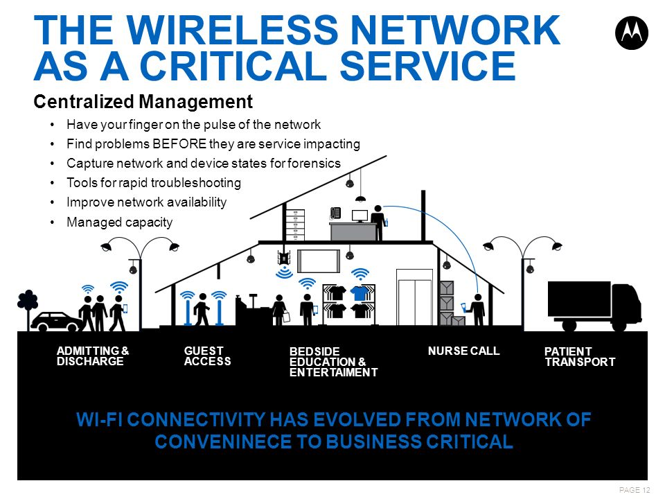 THE WIRELESS NETWORK AS A CRITICAL SERVICE PAGE 12 WI-FI CONNECTIVITY HAS EVOLVED FROM NETWORK OF CONVENINECE TO BUSINESS CRITICAL GUEST ACCESS NURSE