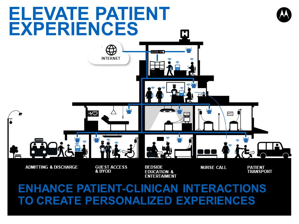 ASSURE CLINICAL MOBILITY WORKFORCE MANAGEMENT VOICE INTEROPERABILITY PROACTIVE TROUBLESHOOTING NETWORK & DEVICE SECURITY EXECUTE A HOLISTIC MOBILITY STRATEGY TO GAIN THE TRUST AND SUPPORT OF CLINICIANS INTERNET