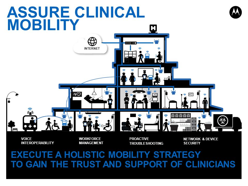 ASSURE CLINICAL MOBILITY WORKFORCE MANAGEMENT VOICE INTEROPERABILITY PROACTIVE TROUBLESHOOTING NETWORK & DEVICE SECURITY EXECUTE A HOLISTIC MOBILITY S
