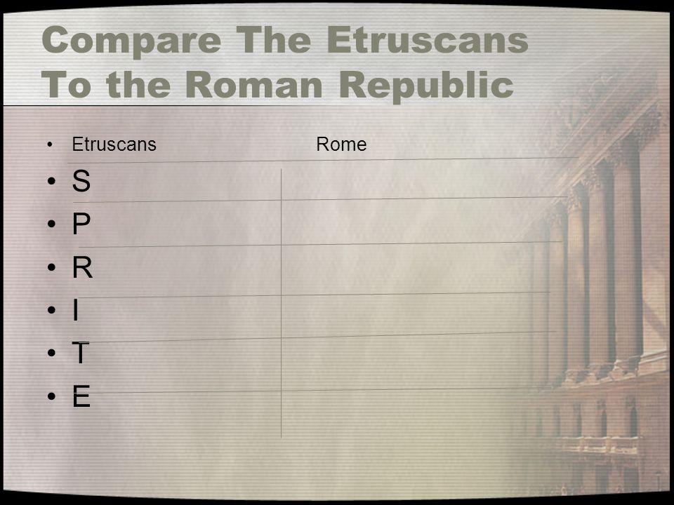 The Roman Republic Senate Law Makers 300 Members -Proposed Laws -Lifetime Terms -Nominated Consuls Consuls