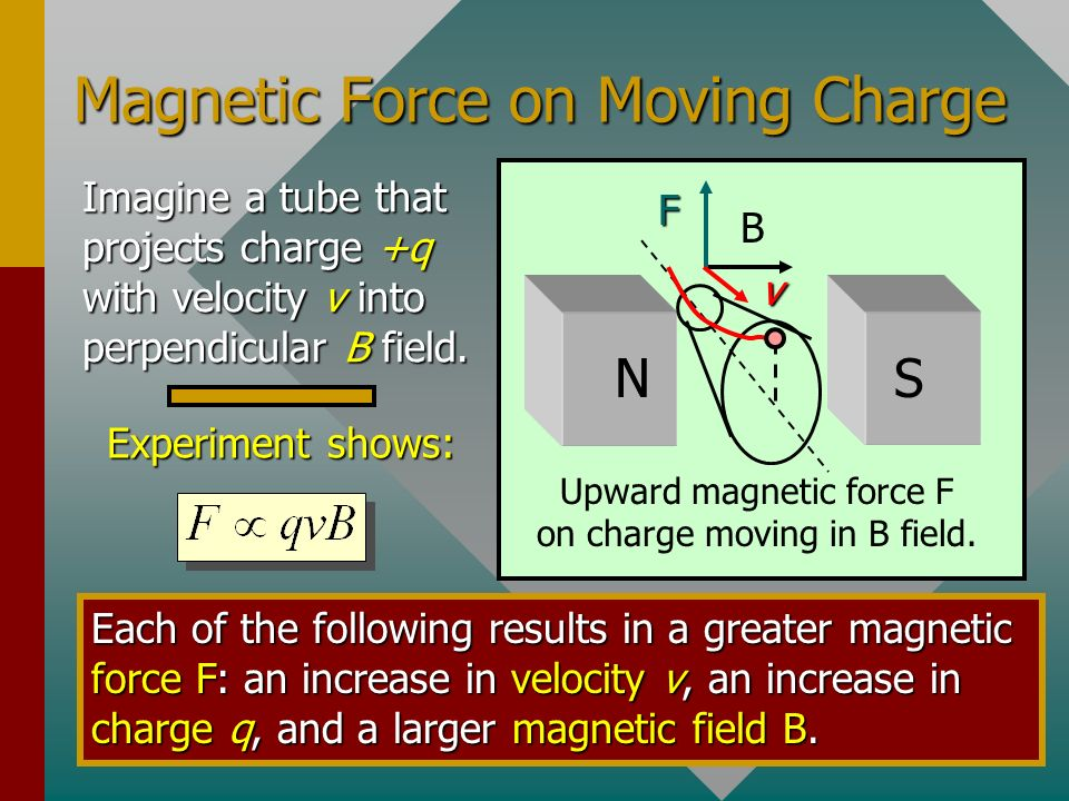 Origin of Magnetic Fields Recall that the strength of an electric field E was defined as the electric force per unit charge. Since no isolated magneti