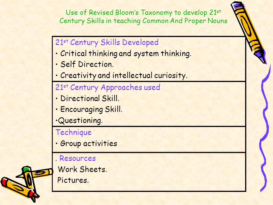 Use of Revised Blooms Taxonomy to develop 21 st Century Skills in teaching Common And Proper Nouns 21 st Century Skills Developed Critical thinking an