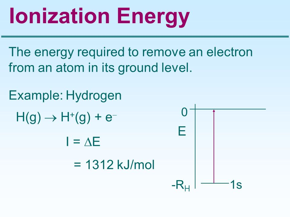 Ionization Energy The energy required to remove an electron from an atom in its ground level. Example: Hydrogen H(g) H + (g) + e I = E 0 E -R H 1s = 1