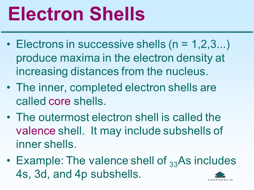Electron Shells Electrons in successive shells (n = 1,2,3...) produce maxima in the electron density at increasing distances from the nucleus. The inn