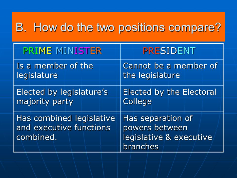 B. How do the two positions compare? PRIME MINISTER PRIME MINISTER PRESIDENT PRESIDENT Is a member of the legislature Cannot be a member of the legisl