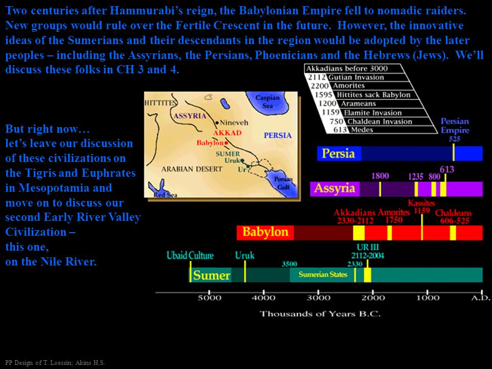 3. Babylonian Reign of Hammurabi a. Famous Code of Law A total of 282 laws are etched on this 7 ft. 5 in. tall black basalt pillar (stele). The top po
