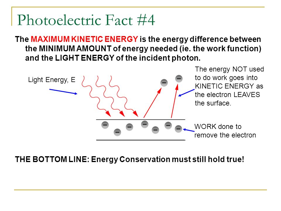 Photoelectric Fact #4 The MAXIMUM KINETIC ENERGY is the energy difference between the MINIMUM AMOUNT of energy needed (ie. the work function) and the