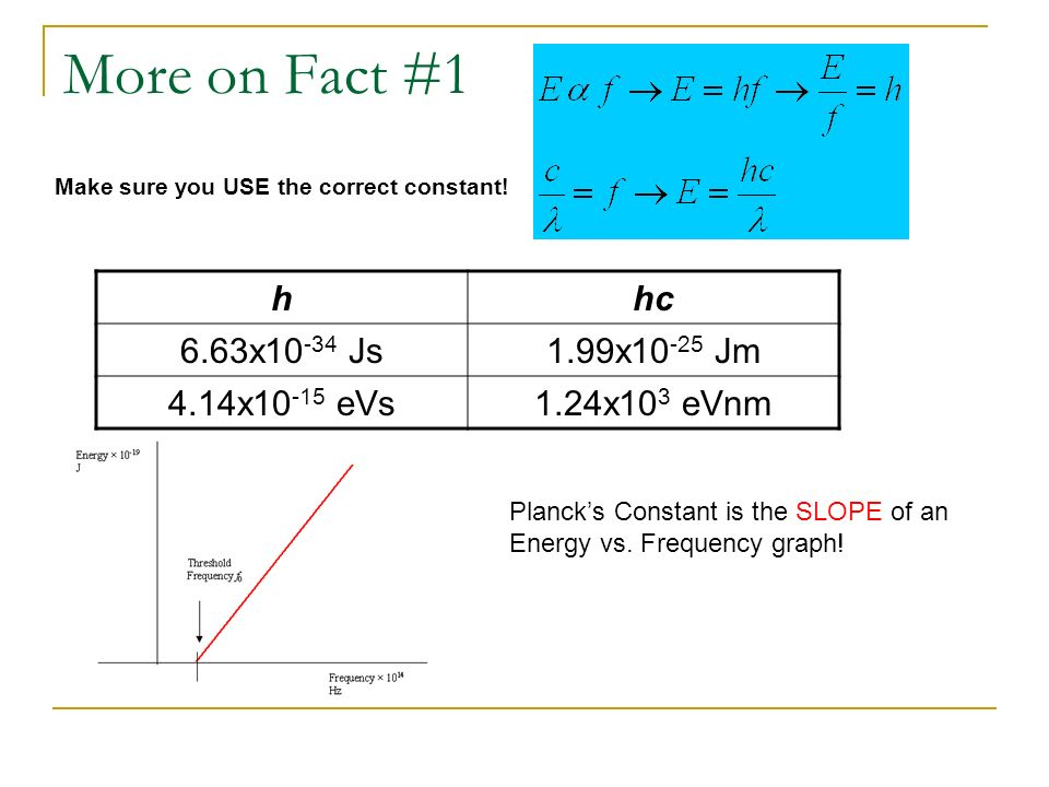 Photoelectric Fact #2 The frequency of radiation must be above a certain value before the energy is enough.