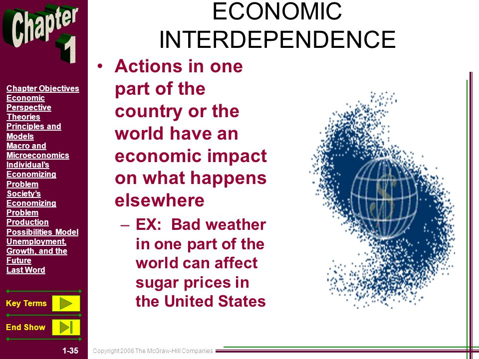 Copyright 2008 The McGraw-Hill Companies 1-35 Chapter Objectives Economic Perspective Theories Principles and Models Macro and Microeconomics Individuals Economizing Problem Societys Economizing Problem Production Possibilities Model Unemployment, Growth, and the Future Last Word Key Terms End Show ECONOMIC INTERDEPENDENCE Actions in one part of the country or the world have an economic impact on what happens elsewhere –EX: Bad weather in one part of the world can affect sugar prices in the United States