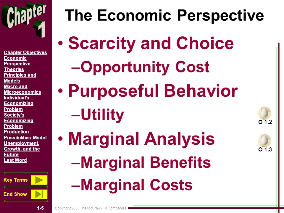 Copyright 2008 The McGraw-Hill Companies 1-26 Chapter Objectives Economic Perspective Theories Principles and Models Macro and Microeconomics Individuals Economizing Problem Societys Economizing Problem Production Possibilities Model Unemployment, Growth, and the Future Last Word Key Terms End Show Present Choices & Future Possibilities Goods for the Present Goods for the Future Goods for the Present PresentvilleFutureville P F Current Curve Current Curve Future Curve Future Curve Compare Two Hypothetical Economies Implications of International Trade G 1.2