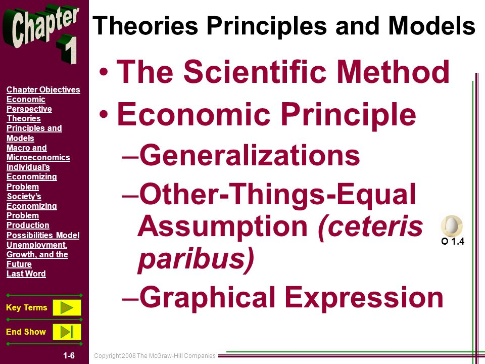 Copyright 2008 The McGraw-Hill Companies 1-6 Chapter Objectives Economic Perspective Theories Principles and Models Macro and Microeconomics Individuals Economizing Problem Societys Economizing Problem Production Possibilities Model Unemployment, Growth, and the Future Last Word Key Terms End Show Theories Principles and Models The Scientific Method Economic Principle –Generalizations –Other-Things-Equal Assumption (ceteris paribus) –Graphical Expression O 1.4