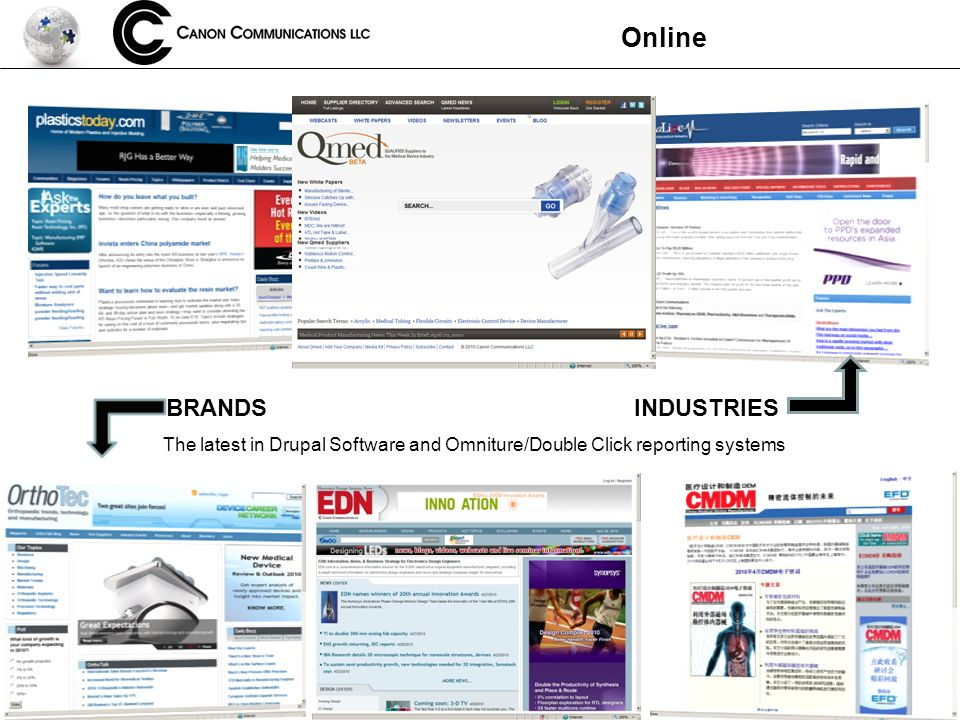 Online BRANDSINDUSTRIES The latest in Drupal Software and Omniture/Double Click reporting systems