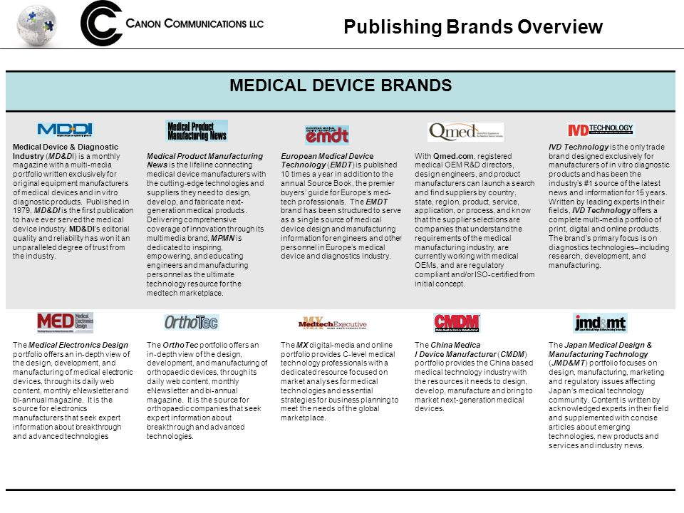 Publishing Brands Overview MEDICAL DEVICE BRANDS Medical Device & Diagnostic Industry (MD&DI) is a monthly magazine with a multi-media portfolio written exclusively for original equipment manufacturers of medical devices and in vitro diagnostic products.