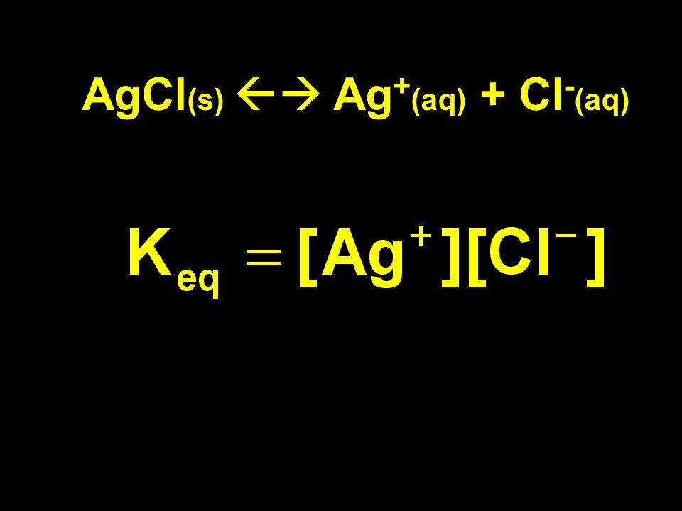 AgCl (s) Ag + (aq) + Cl - (aq)