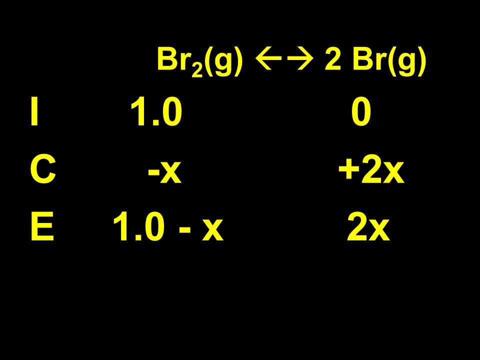 Br 2 (g) 2 Br(g) I 1.0 0 C -x +2x E 1.0 - x 2x