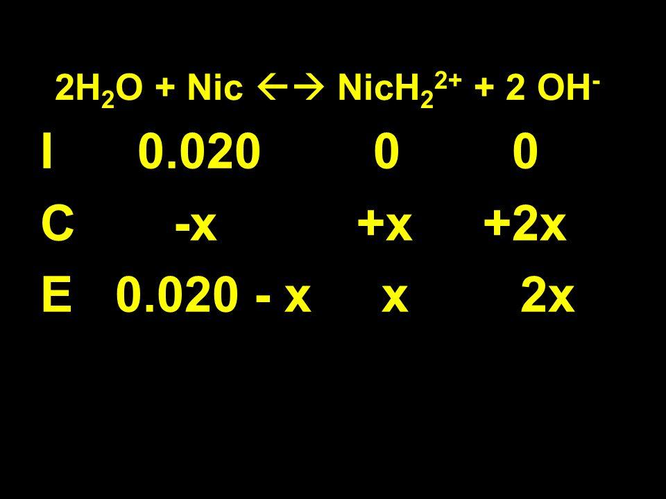 2H 2 O + Nic NicH 2 2+ + 2 OH - I 0.020 0 0 C -x +x +2x E 0.020 - x x 2x
