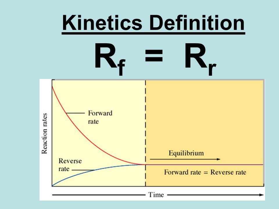 Kinetics Definition R f = R r