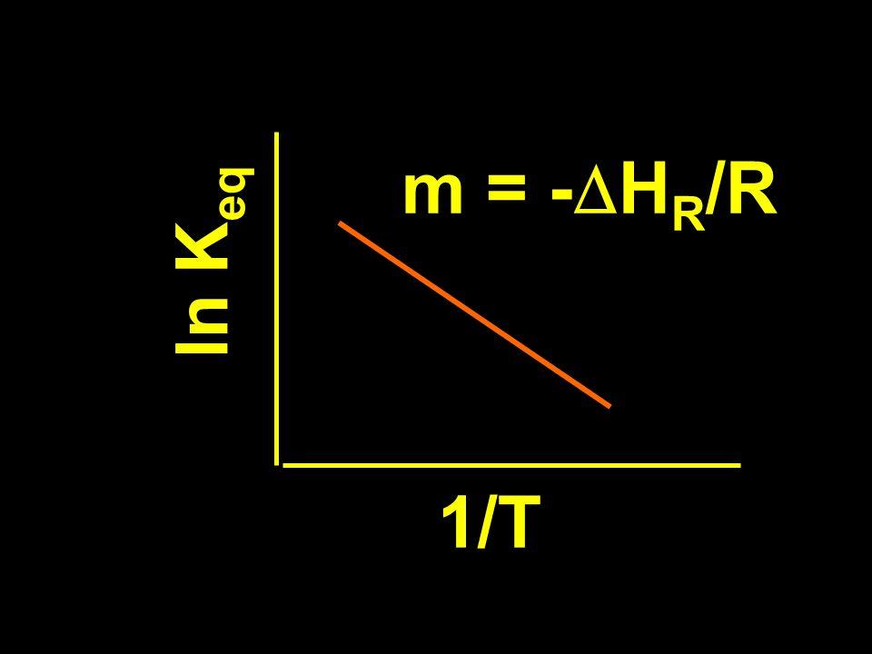1/T ln K eq m = - H R /R