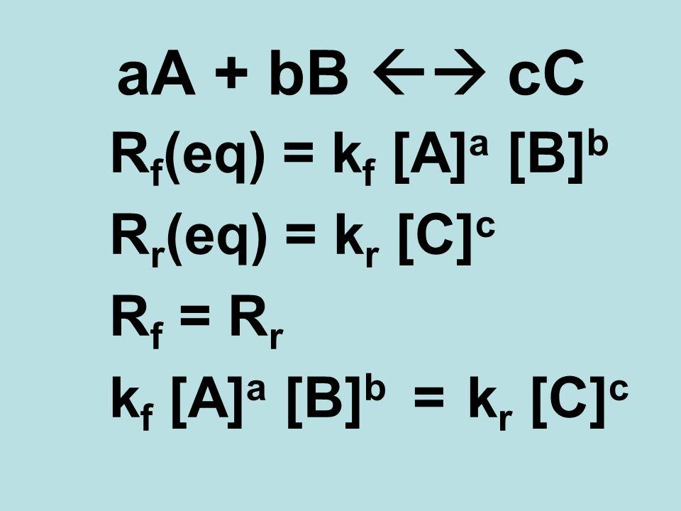 aA + bB cC R f (eq) = k f [A] a [B] b R r (eq) = k r [C] c R f = R r k f [A] a [B] b = k r [C] c