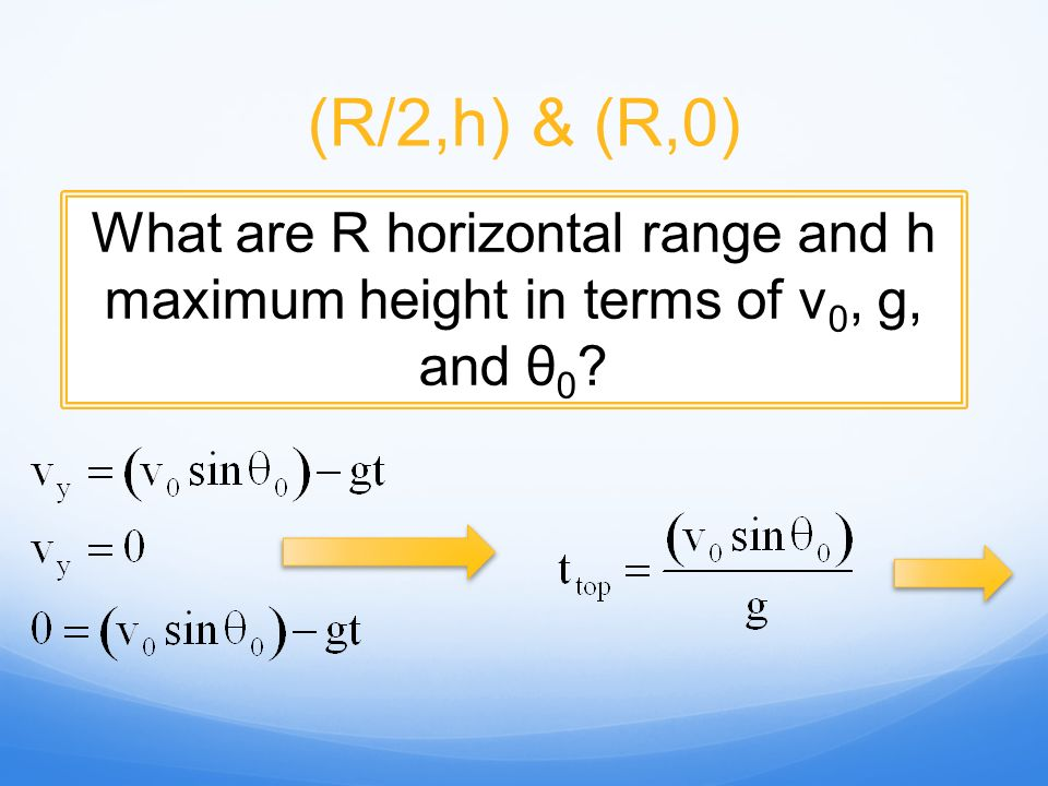 (R/2,h) & (R,0) What are R horizontal range and h maximum height in terms of v 0, g, and θ 0 ?