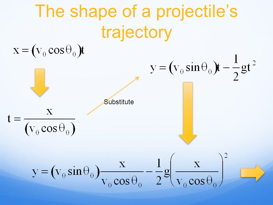 The shape of a projectiles trajectory Substitute