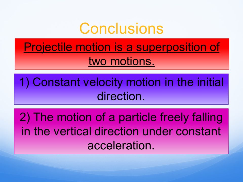 Conclusions Projectile motion is a superposition of two motions. 1) Constant velocity motion in the initial direction. 2) The motion of a particle fre