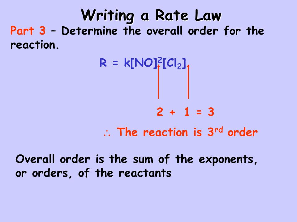 Writing a Rate Law Part 3 – Determine the overall order for the reaction. R = k[NO] 2 [Cl 2 ] Overall order is the sum of the exponents, or orders, of
