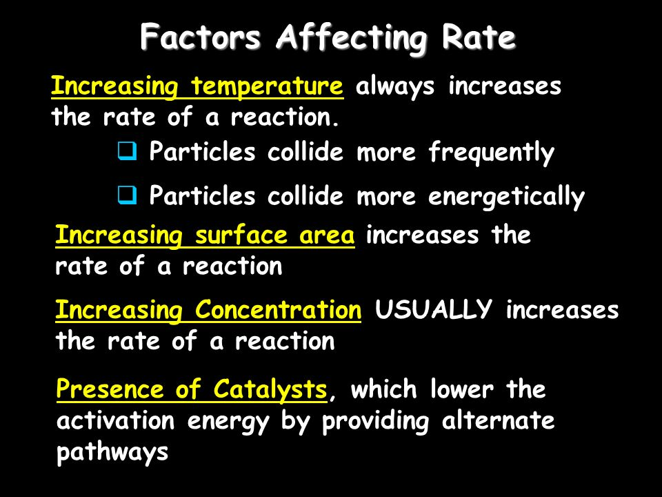 Factors Affecting Rate Increasing temperature always increases the rate of a reaction. Particles collide more frequently Particles collide more energe