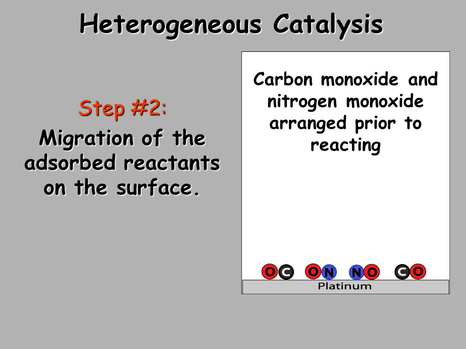 Heterogeneous Catalysis Step #2: Migration of the adsorbed reactants on the surface. Carbon monoxide and nitrogen monoxide arranged prior to reacting