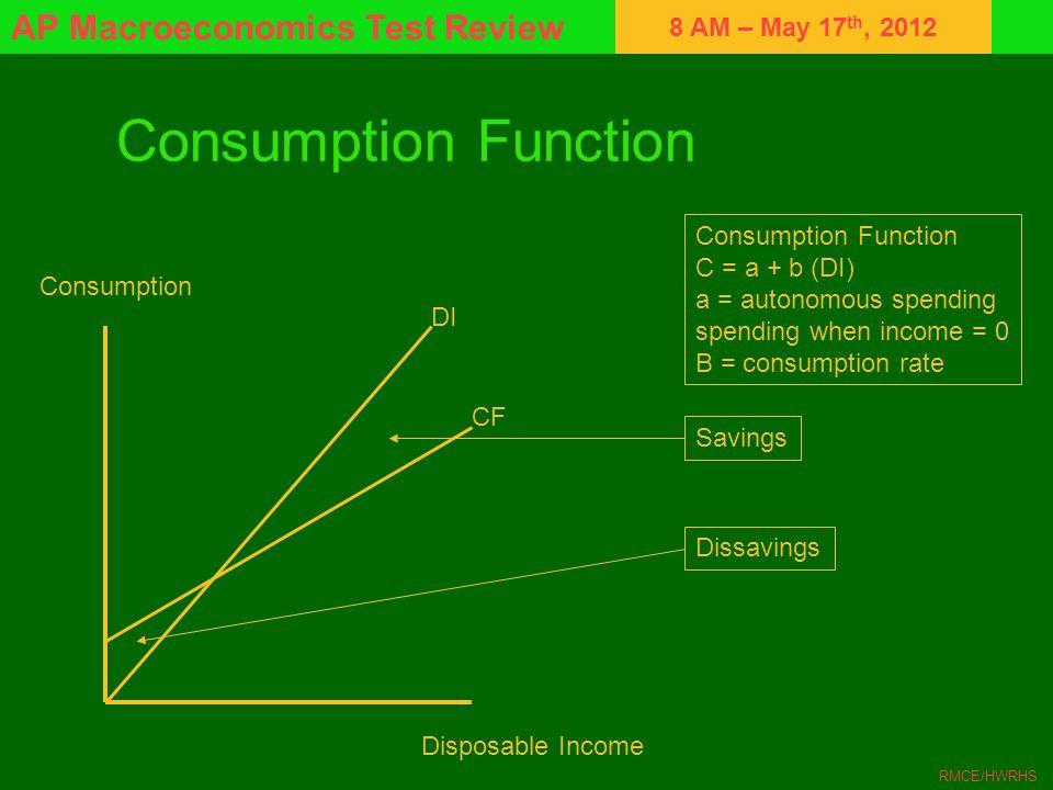 8 AM – May 17 th, 2012 AP Macroeconomics Test Review RMCE/HWRHS Consumption Function DI CF Consumption Function C = a + b (DI) a = autonomous spending