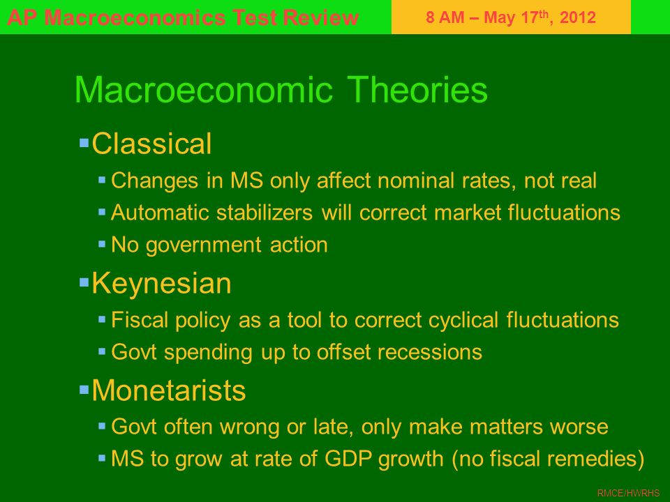 8 AM – May 17 th, 2012 AP Macroeconomics Test Review RMCE/HWRHS Macroeconomic Theories Classical Changes in MS only affect nominal rates, not real Aut