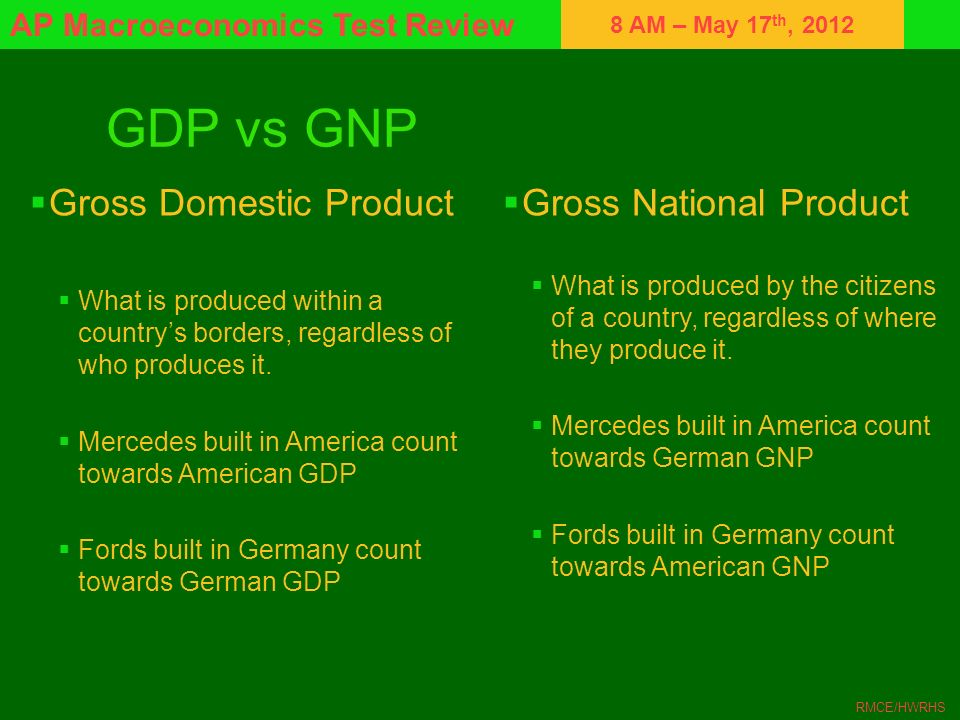 8 AM – May 17 th, 2012 AP Macroeconomics Test Review RMCE/HWRHS GDP vs GNP Gross Domestic Product What is produced within a countrys borders, regardle