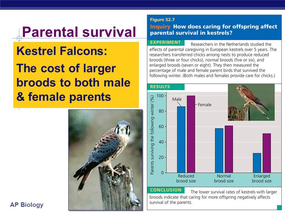 AP Biology Trade-offs: survival vs. reproduction The cost of reproduction increase reproduction may decrease survival age at first reproduction invest
