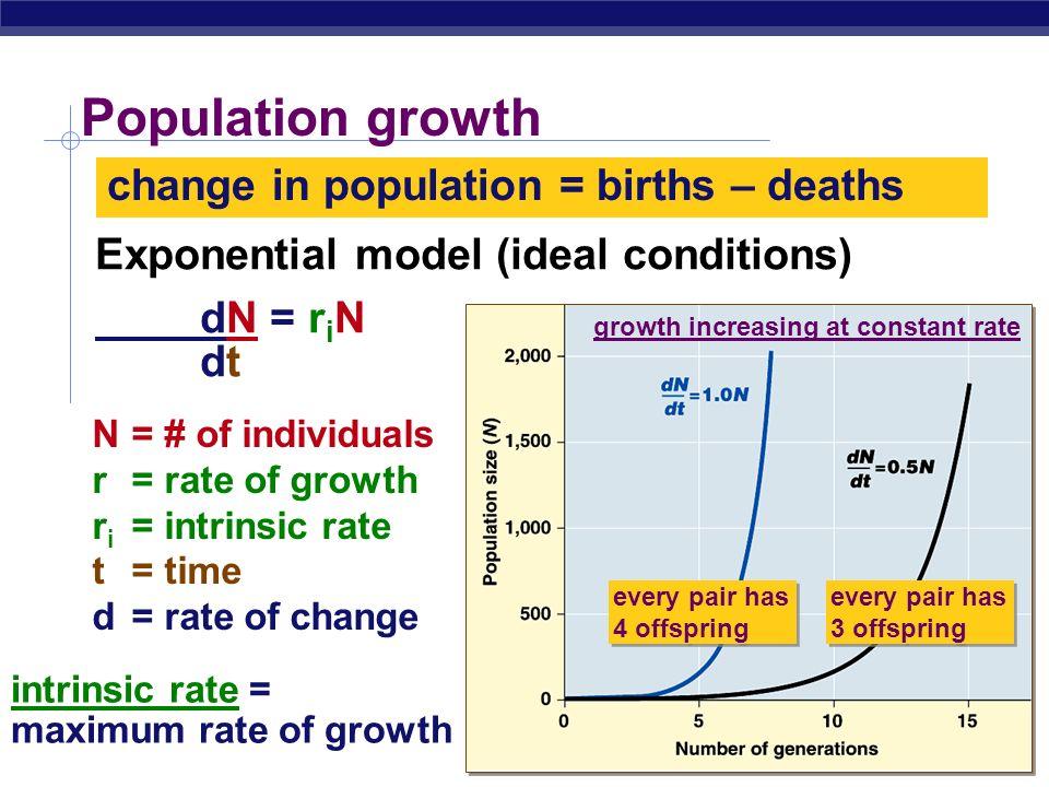 AP Biology Life strategies & survivorship curves 025 1000 100 Human (type I) Hydra (type II) Oyster (type III) 10 1 50 Percent of maximum life span 10