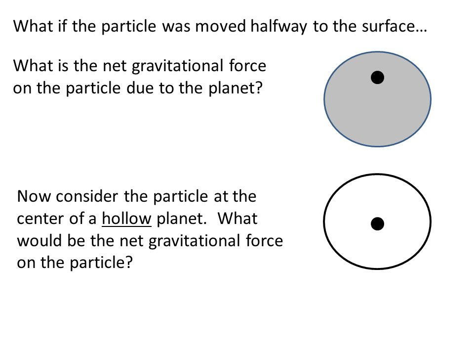 What if the particle was moved halfway to the surface… What is the net gravitational force on the particle due to the planet? Now consider the particl