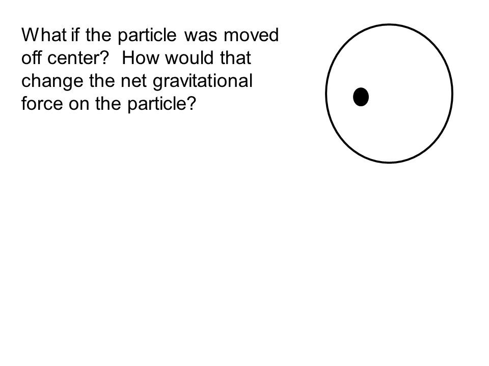 What if the particle was moved off center? How would that change the net gravitational force on the particle?