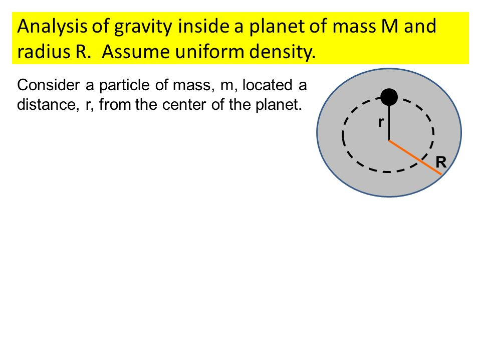 Gravity as a function of distance for a planet of mass M and radius R.